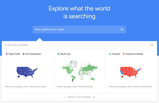 best content marketing tools 2021 google trends