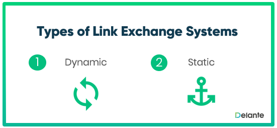 link exchange systems definition