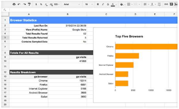 google analytics add ons