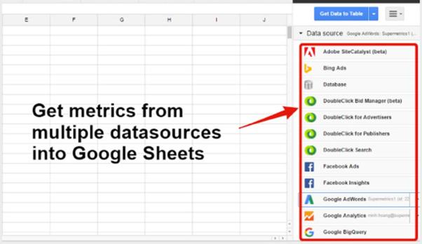 supermetric best google analytics add ons