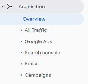 Aquisition in google analytics for seo and marketing