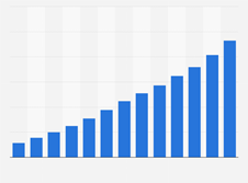 e-commerce in france statistics