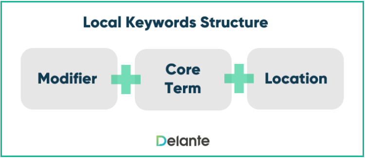 local keywords structure creation