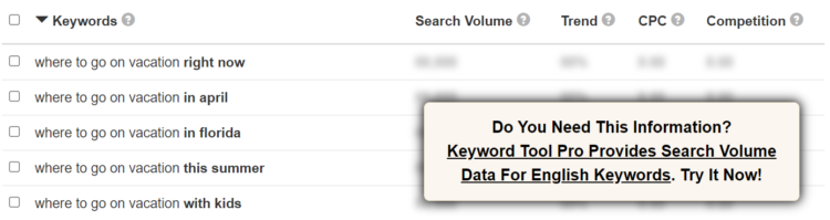 negative keyword option in keywordtool io