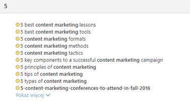cornerstone content keyword analysis