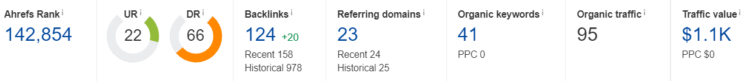how does ahrefs can help with link building parameter